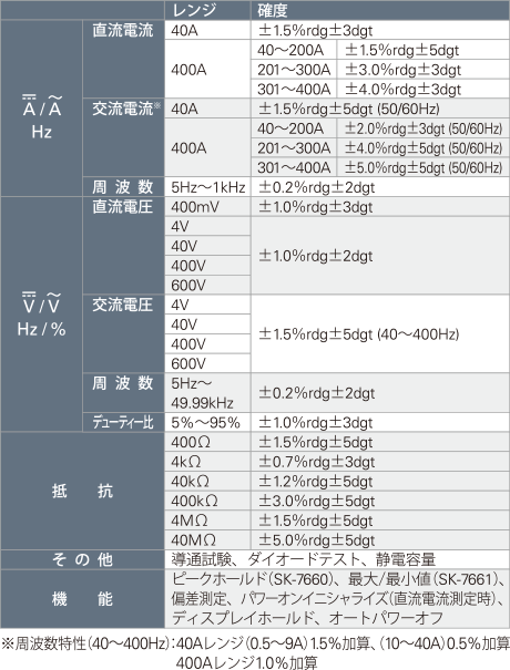 SK-7661(7660)