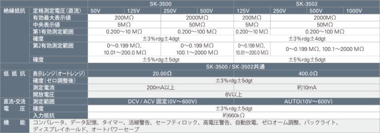 SK-3500