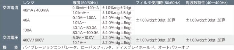 SK-7820/SK-7825